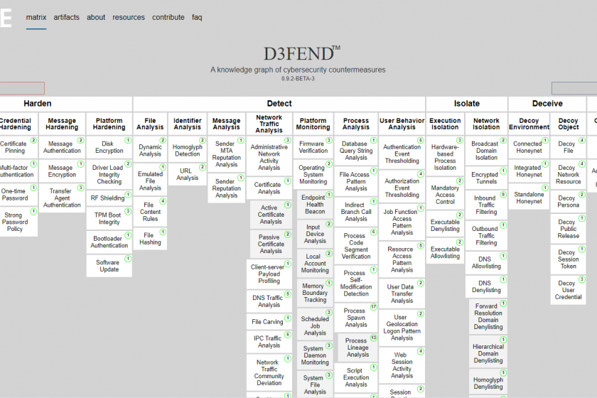 NSA funds development, release of D3FEND, a cybersecurity framework | 2021-06-29