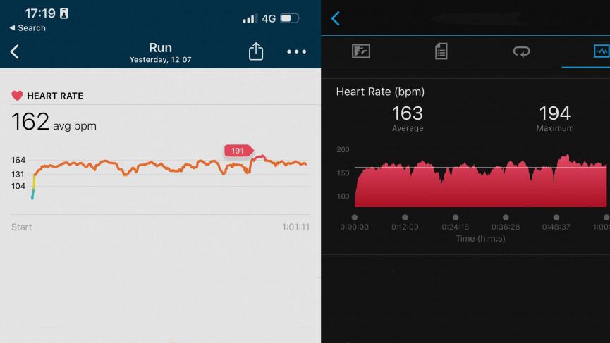 Fitbit Charge 5 vs Garmin chest strap HR